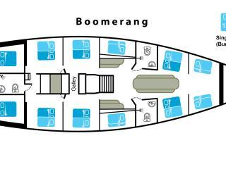 Boomerang Boat Layout